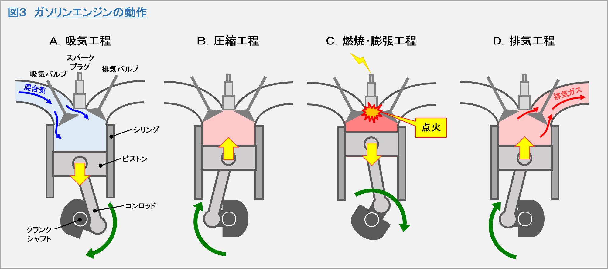 第4回 ガソリンエンジンの登場 ...